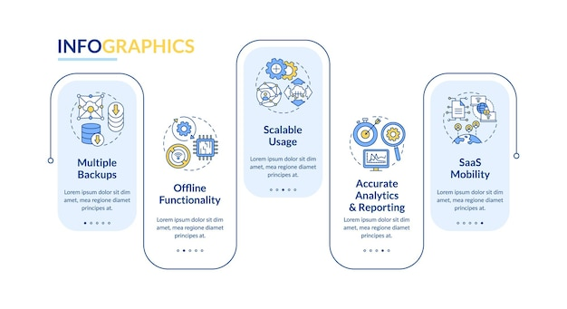 Saas plus infografik-vorlage. offline-funktionalität, berichterstattung über präsentationsdesignelemente. datenvisualisierung mit 5 schritten. zeitdiagramm verarbeiten. workflow-layout mit linearen symbolen