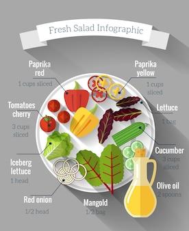 Salatkochinfos. vitamin und gurke, pfeffer und salat,