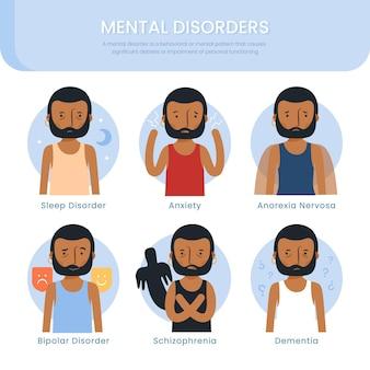 Sammlung verschiedener psychischer störungen