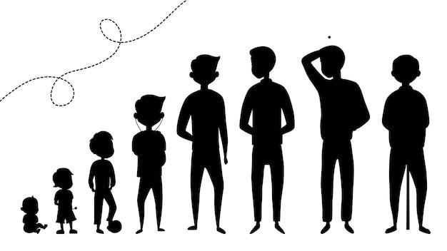 Sammlung von schwarzen silhouetten des männlichen alters. entwicklung der männer vom kind bis zum älteren menschen.