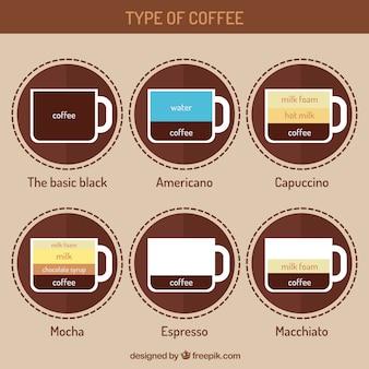Sammlung von sechs verschiedenen kaffeesorten