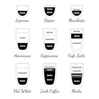 Sammlung von symbolen für das kaffeemenü. vektor-design-vorlage. kaffee-guide.