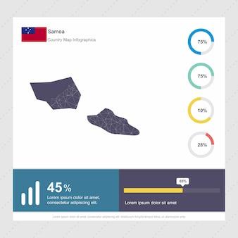 Samoa-karte u. markierungsfahne infographics-schablone