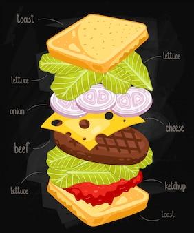 Sandwich-zutaten auf tafel
