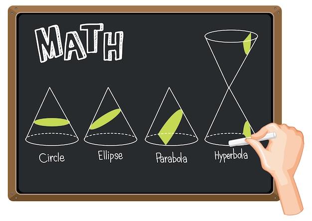 Satz der mathematischen querschnittsfläche