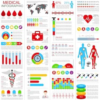 Satz der medizinischen infographic vektordesignschablone. kann für das gesundheitswesen verwendet werden.