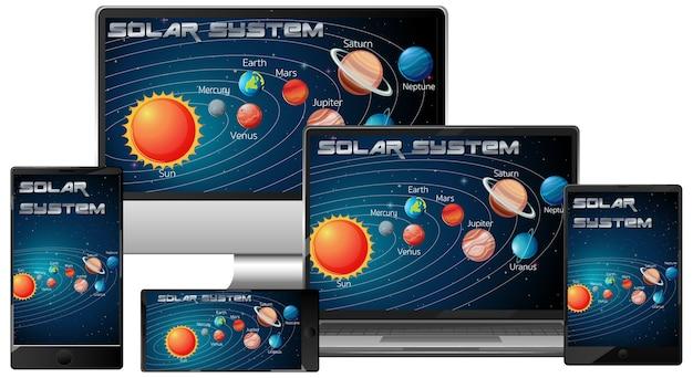 Satz elektronischer geräte mit sonnensystem auf dem bildschirm