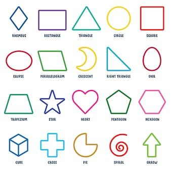 Satz grundlegender geometrischer formen