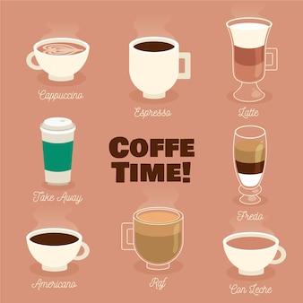 Satz kaffeesorten