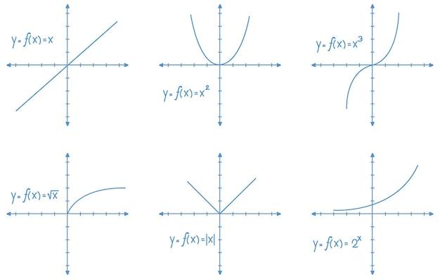 Satz von mathematischen liniendiagrammen