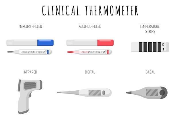 Satz von medizinischen thermometern: quecksilber gefüllt, alkohol gefüllt, temperaturstreifen, infrarot, digital, basal auf weißem hintergrund