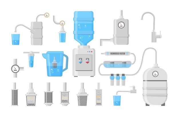 Satz von verschiedenen arten von wasserfiltern und systemabbildungen. flache symbole des wasserfilters lokalisiert auf weißem hintergrund. illustration in flachem design.