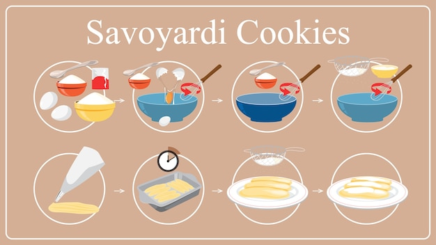 Savoiardi kekse rezept zum kochen zu hause. idee von bäckerei und dessert. süßer leckerer keks.