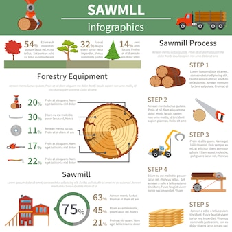 Sawmill timber flat infographic