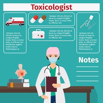 Schablone des weiblichen toxikologen und der medizinischen ausrüstung