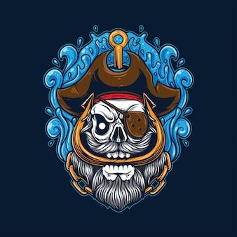 Schädel-karikatur-pirat