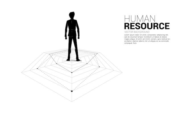 Schattenbild des geschäftsmannes, der auf spinnenkarte steht. illustration der perfekten rekrutierung.