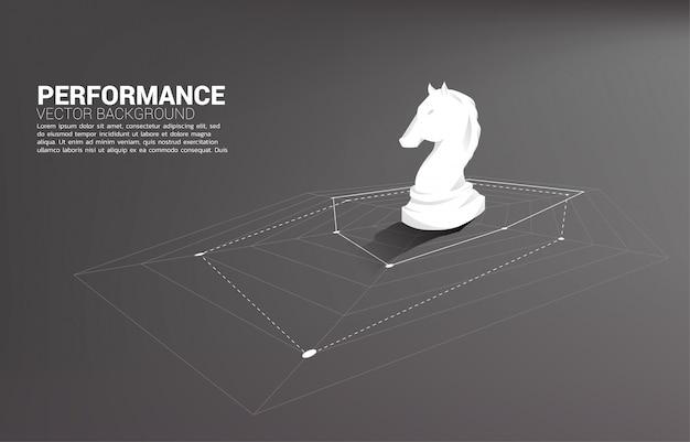 Schattenbild des ritterschachs stehend auf spinnendiagramm. konzept der perfekten rekrutierung.