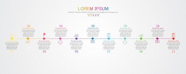 Schema für bildung und wirtschaft, das auch im unterricht verwendet wird, mit elf optionen