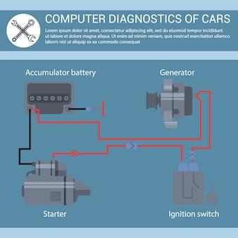Schema motormechanismus computerdiagnose des autos