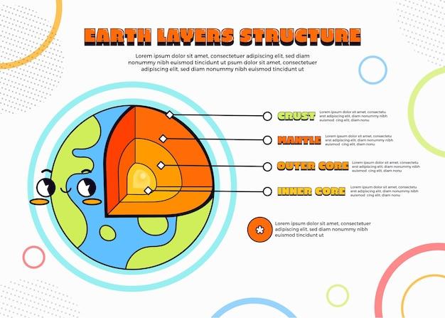 Schichten des infografik-designs der erde