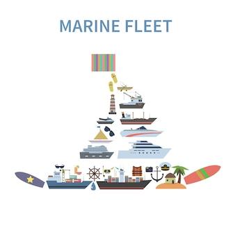 Schiffskonzept flach