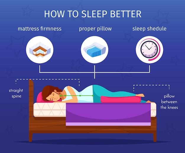 Schlaf besser infografik zusammensetzung