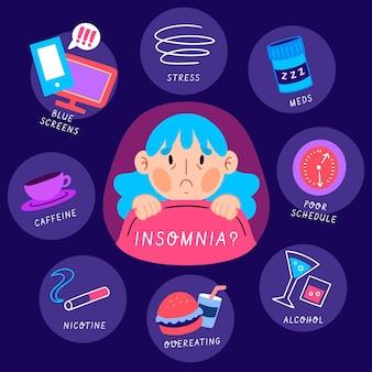 Schlaflosigkeit ursachen aufgeführt