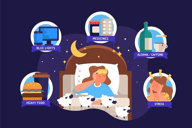 Schlaflosigkeit verursacht illustrationen