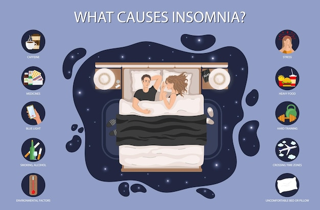Schlaflosigkeit verursacht illustrationssatz junges paar, das im bett liegt Premium Vektoren