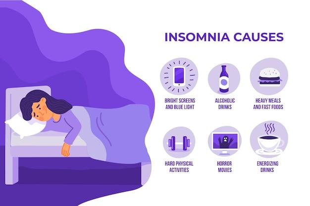 Schlaflosigkeit verursacht konzept