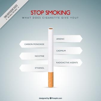 Schlechte gewohnheiten des rauchens