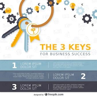 Schlüssel zum unternehmenserfolg