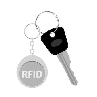 Schlüsselbund mit schlüsselanhänger