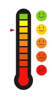 Schmerzmessskala feedback bewertungsstufe emoji-zeichen konzept zufriedenheit kommentar kundenbewertung