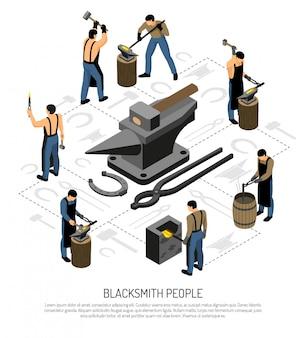 Schmied im schutzblech mit berufswerkzeugen und ausrüstung während des arbeitssatzes isometrischer ikonen