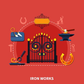 Schmied iron works zusammensetzung