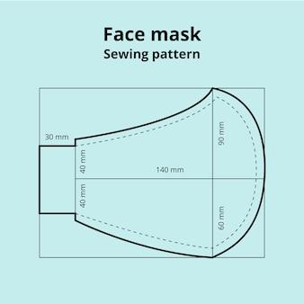 Schnittmuster der gesichtsmaske seitlich