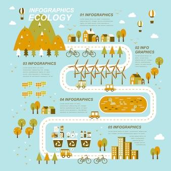 Schönes ökologie-flachdesign mit umweltfreundlicher stadtlandschaft