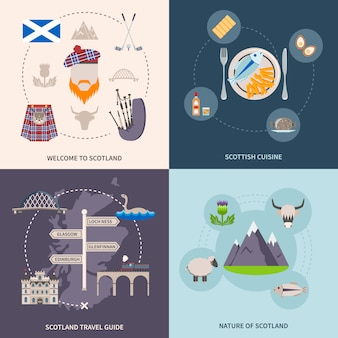 Schottland guide icons set