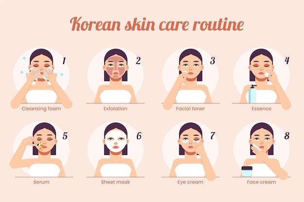 Schritte der koreanischen hautpflege routine
