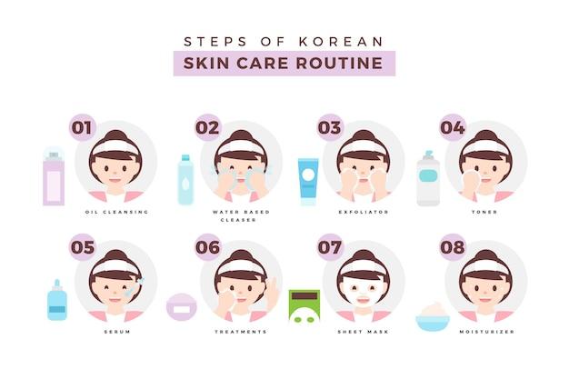 Schritte der koreanischen hautpflege