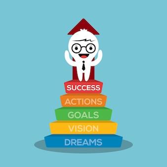 Schritte für erfolgreiche geschäftsstrategiekarikatur