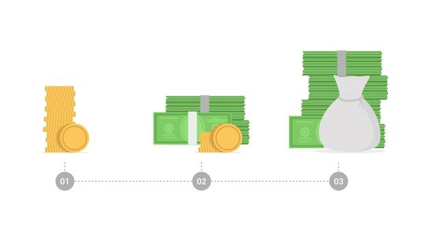 Schritte zum finanziellen wachstum