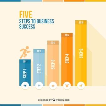 Schritte zum geschäfts erfolg infografik