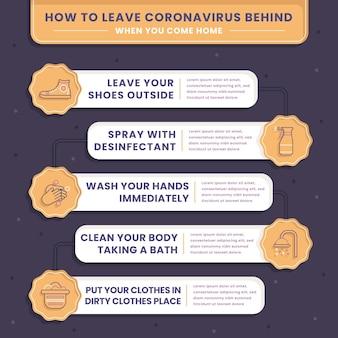 Schritte zum verlassen des coronavirus außerhalb des hauses