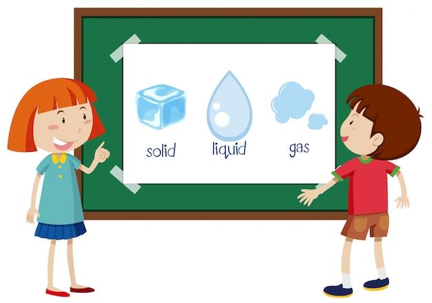 Schüler lernzustand der materie