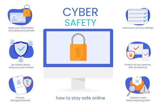 Schützen sie sich vor grafiken für cyberangriffe