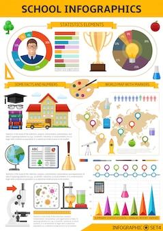 Schule infografiken vorlage mit lehrer weltkarte wissenschaftliche ausrüstung statistik diagramme