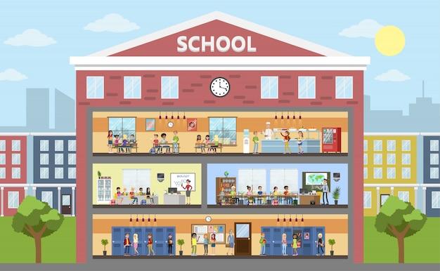 Schulgebäude innen und außen.